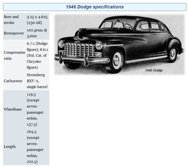 1946-dodge specifications